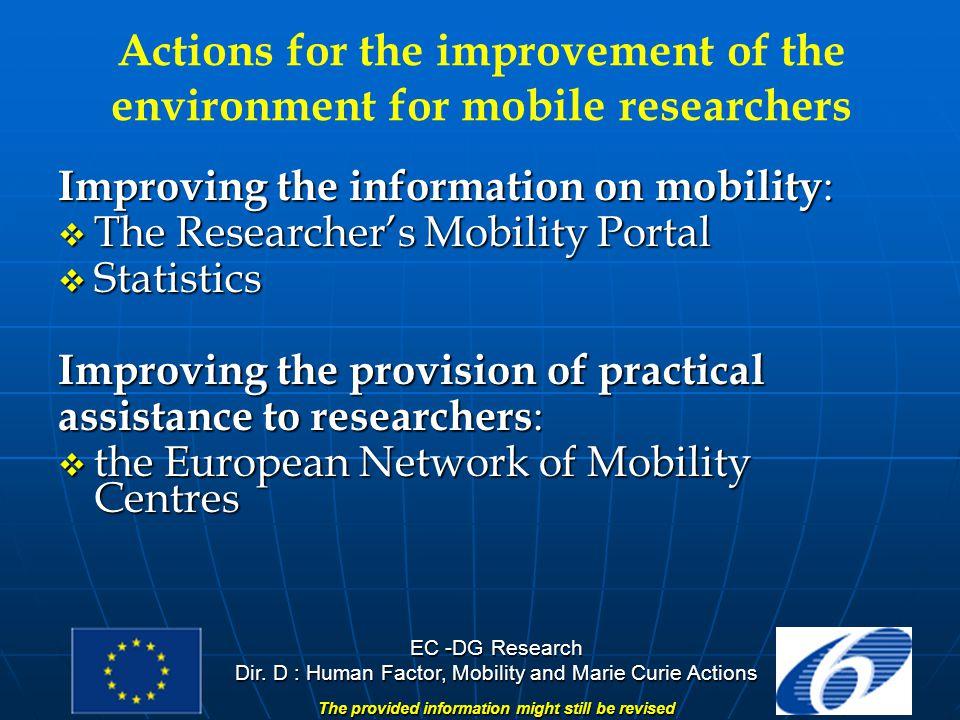 EC -DG Research Dir.