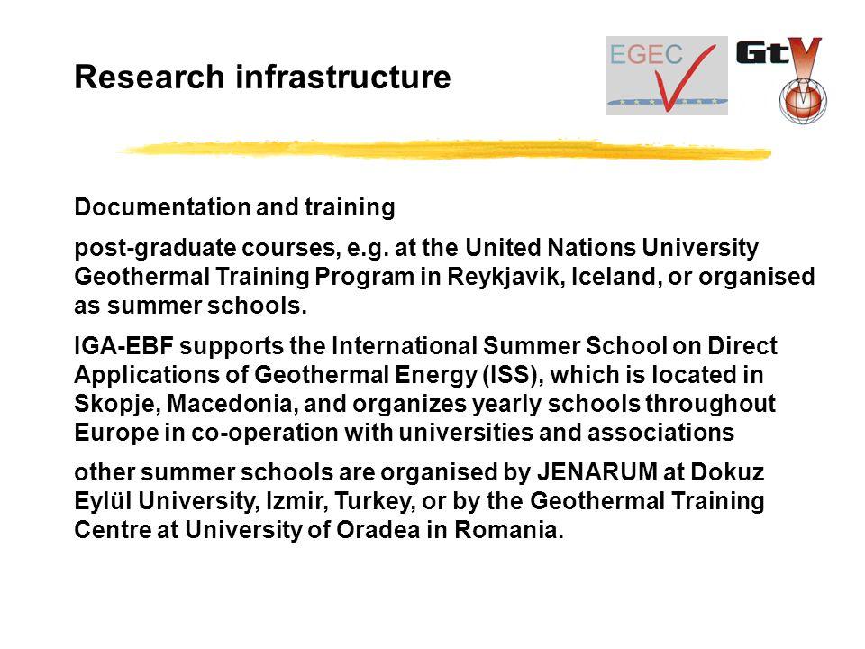 Documentation and training post-graduate courses, e.g.