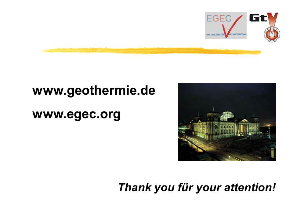 Thank you für your attention! www.geothermie.de www.egec.org