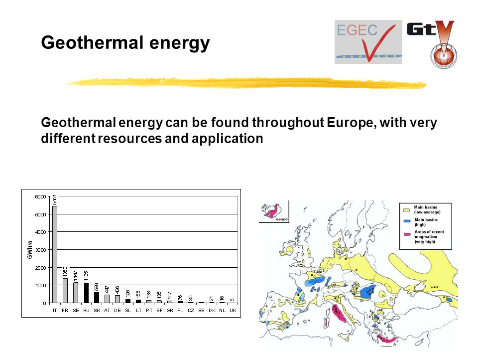 Geothermal energy can be found throughout Europe, with very different resources and application Geothermal energy