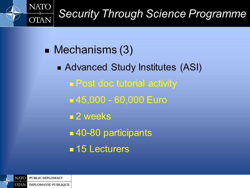 Mechanisms (3) Advanced Study Institutes (ASI) Post doc tutorial activity 45,000 - 60,000 Euro 2 weeks 40-80 participants 15 Lecturers Security Throug