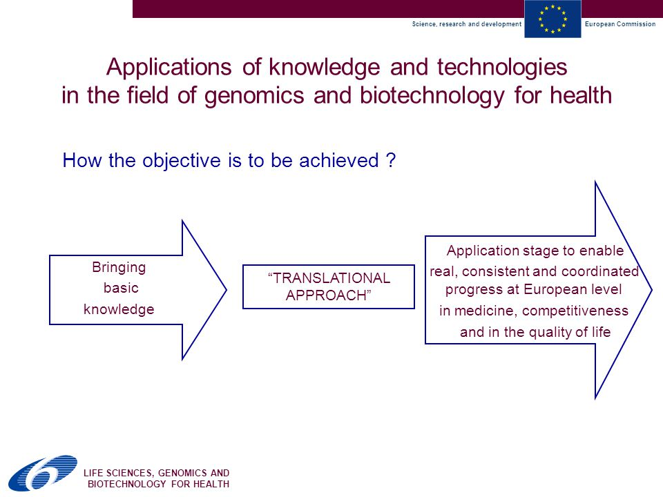 Science, research and developmentEuropean Commission LIFE SCIENCES, GENOMICS AND BIOTECHNOLOGY FOR HEALTH How the objective is to be achieved .