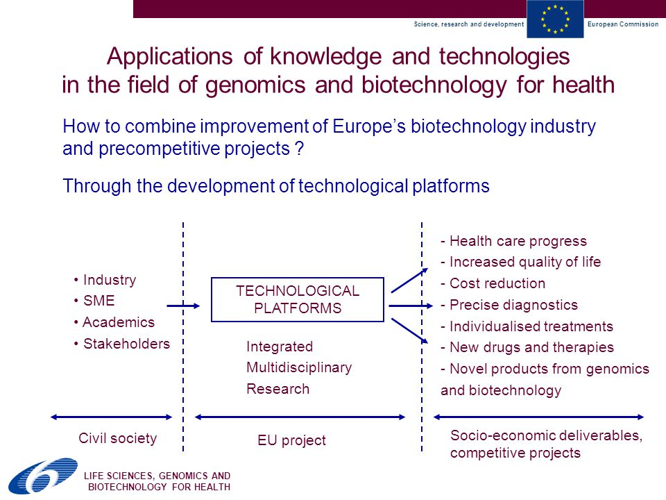 Science, research and developmentEuropean Commission LIFE SCIENCES, GENOMICS AND BIOTECHNOLOGY FOR HEALTH How to combine improvement of Europe's biotechnology industry and precompetitive projects .