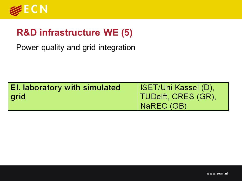 R&D infrastructure WE (5) Power quality and grid integration