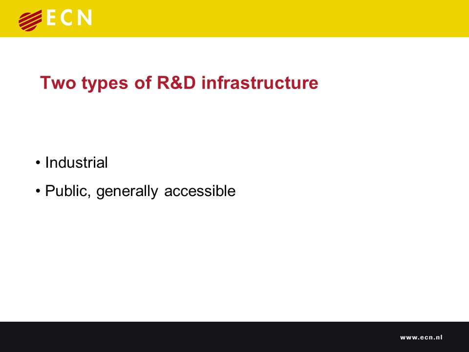 Two types of R&D infrastructure Industrial Public, generally accessible