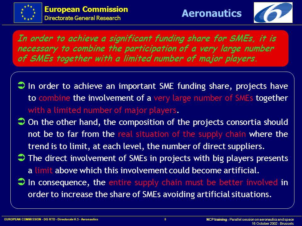 European Commission Directorate General Research NCP training - Parallel session on aeronautics and space 16 October 2002 - Brussels Aeronautics EUROPEAN COMMISSION - DG RTD - Directorate H.3 - Aeronautics 19 c/o AECMA – European Association of Aerospace Industries Gulledelle 94-b.5 B-1200 Brussels Belgium Tel:+32 2 775 82 98 Fax:+32 2 763 35 65 E-Mail:paola.chiarini@aecma.org Web site: www.aerosme.com AeroSME Project Office