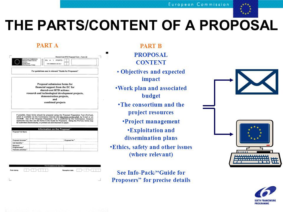 10/10/02 - 13 NCP presentation THE PARTS/CONTENT OF A PROPOSAL PART B PROPOSAL CONTENT Objectives and expected impact Work plan and associated budget