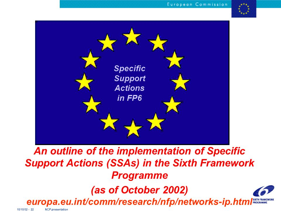 10/10/02 - 22 NCP presentation An outline of the implementation of Specific Support Actions (SSAs) in the Sixth Framework Programme (as of October 2002) europa.eu.int/comm/research/nfp/networks-ip.html Specific Support Actions in FP6