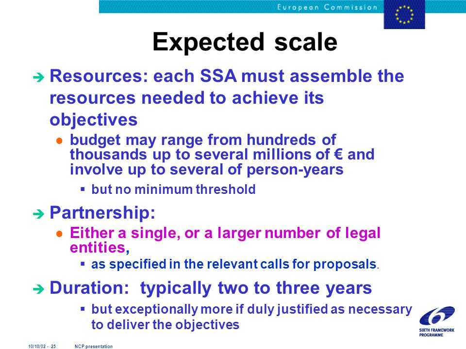 10/10/02 - 25 NCP presentation Expected scale è Resources: each SSA must assemble the resources needed to achieve its objectives l budget may range from hundreds of thousands up to several millions of € and involve up to several of person-years  but no minimum threshold è Partnership: l Either a single, or a larger number of legal entities,  as specified in the relevant calls for proposals.