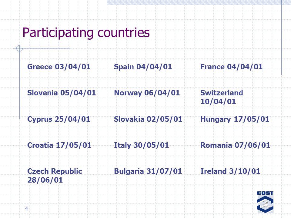 4 Participating countries Greece 03/04/01Spain 04/04/01France 04/04/01 Slovenia 05/04/01Norway 06/04/01Switzerland 10/04/01 Cyprus 25/04/01Slovakia 02/05/01Hungary 17/05/01 Croatia 17/05/01Italy 30/05/01Romania 07/06/01 Czech Republic 28/06/01 Bulgaria 31/07/01Ireland 3/10/01
