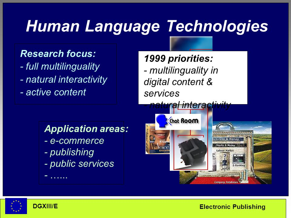 Electronic Publishing DGXIII/E Human Language Technologies Research focus: - full multilinguality - natural interactivity - active content Application