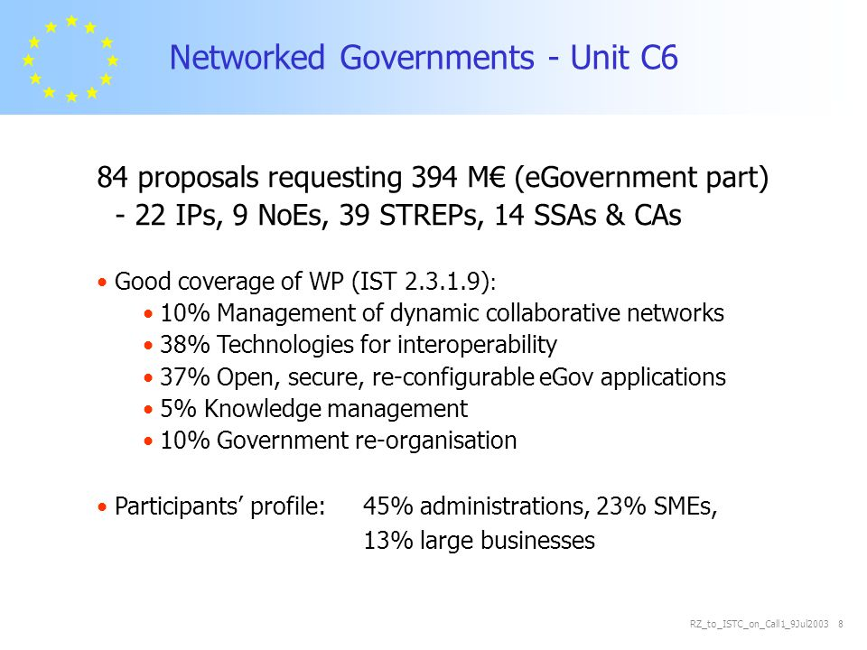 RZ_to_ISTC_on_Call1_9Jul2003 8 Networked Governments - Unit C6 84 proposals requesting 394 M€ (eGovernment part) - 22 IPs, 9 NoEs, 39 STREPs, 14 SSAs & CAs Good coverage of WP (IST 2.3.1.9) : 10% Management of dynamic collaborative networks 38% Technologies for interoperability 37% Open, secure, re-configurable eGov applications 5% Knowledge management 10% Government re-organisation Participants' profile: 45% administrations, 23% SMEs, 13% large businesses