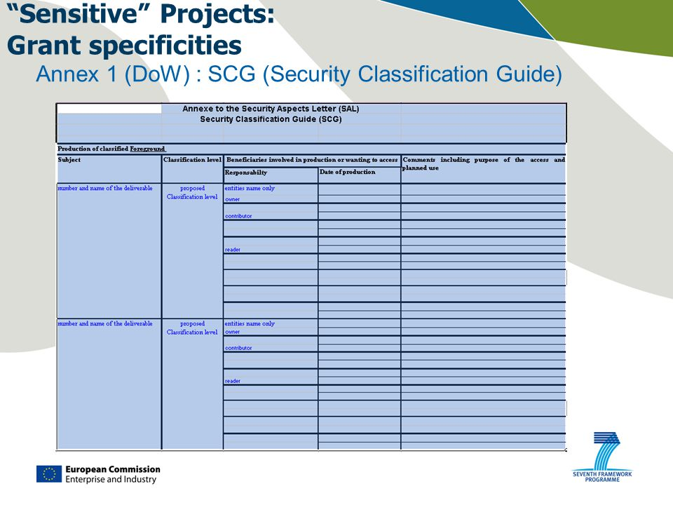 Sensitive Projects: Grant specificities Annex 1 (DoW) : SCG (Security Classification Guide)