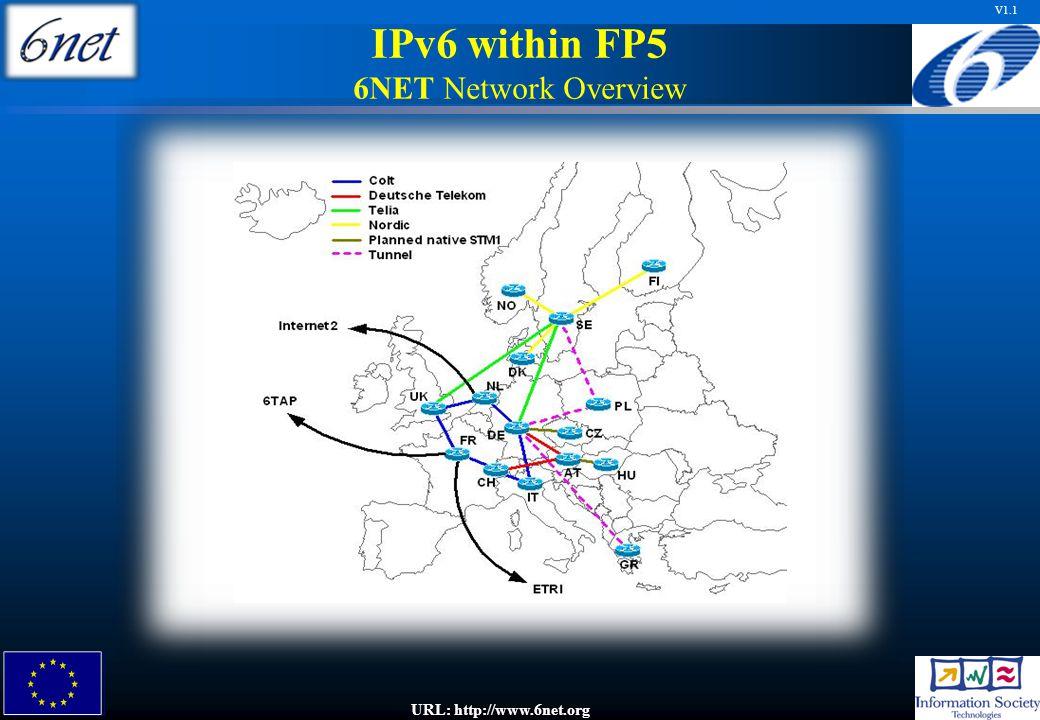 V1.1 IPv6 within FP5 6NET Network Overview URL: http://www.6net.org
