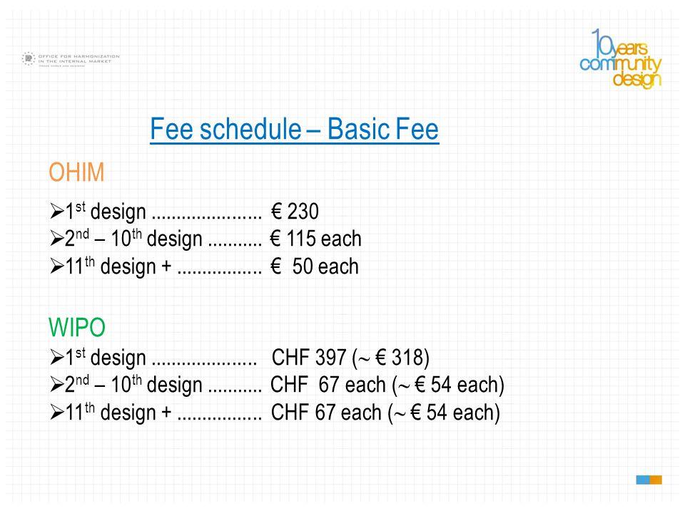 Fee schedule – Publication Fee OHIM  1 st design.....................