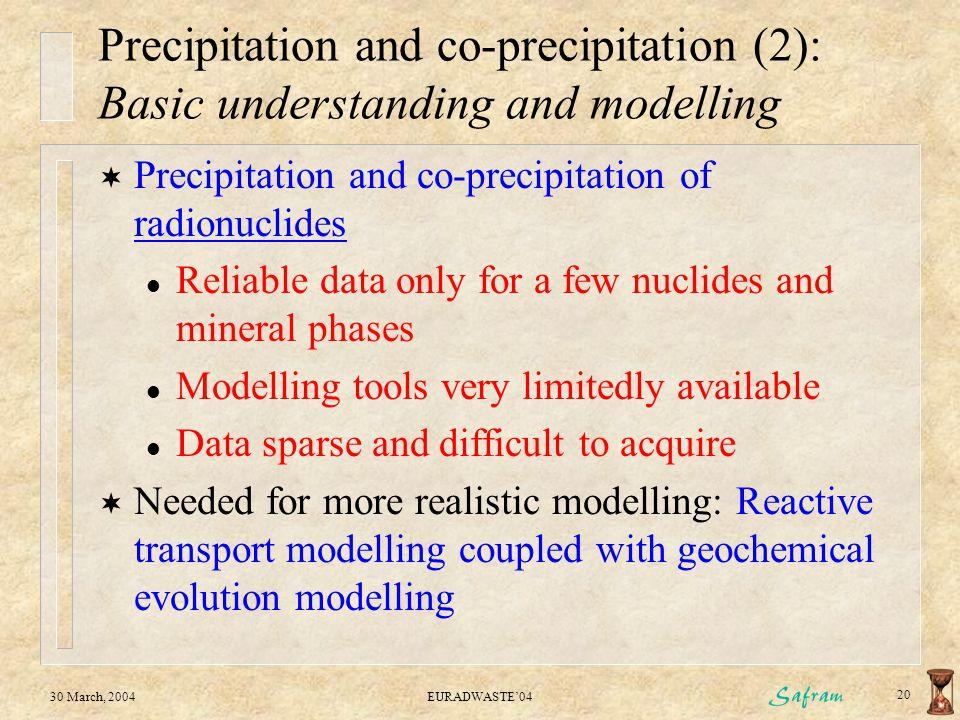 30 March, 2004EURADWASTE'04 20 Precipitation and co-precipitation (2): Basic understanding and modelling  Precipitation and co-precipitation of radio