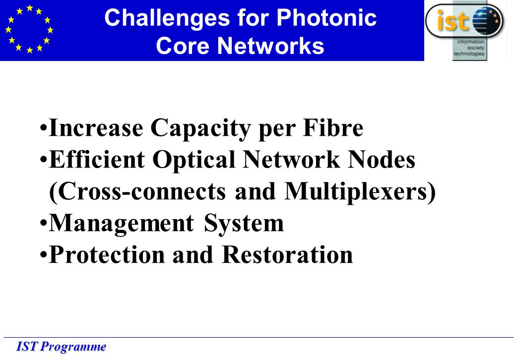 IST Programme Challenges for Photonic Core Networks Increase Capacity per Fibre Efficient Optical Network Nodes (Cross-connects and Multiplexers) Management System Protection and Restoration