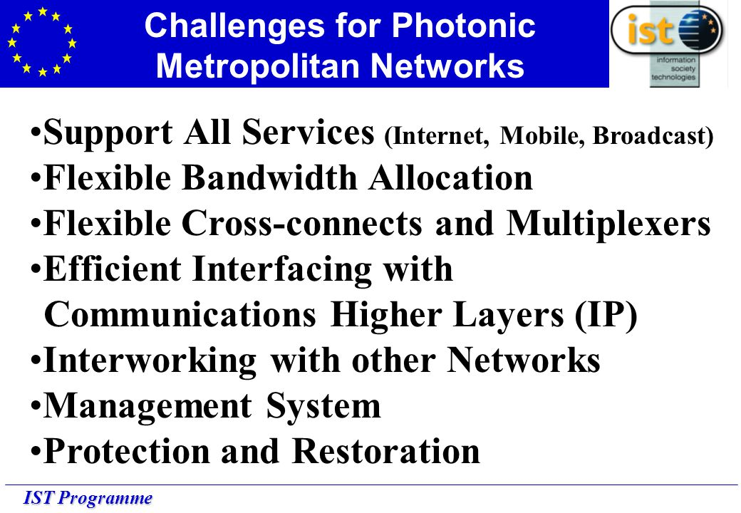 IST Programme Challenges for Photonic Metropolitan Networks Support All Services (Internet, Mobile, Broadcast) Flexible Bandwidth Allocation Flexible Cross-connects and Multiplexers Efficient Interfacing with Communications Higher Layers (IP) Interworking with other Networks Management System Protection and Restoration