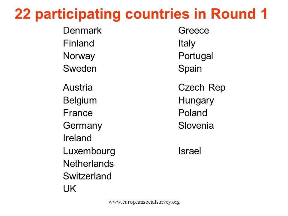 www.europeansocialsurvey.org 22 participating countries in Round 1 Denmark Greece FinlandItaly NorwayPortugal SwedenSpain AustriaCzech Rep BelgiumHung