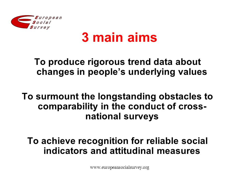 www.europeansocialsurvey.org 3 main aims To produce rigorous trend data about changes in people's underlying values To surmount the longstanding obsta