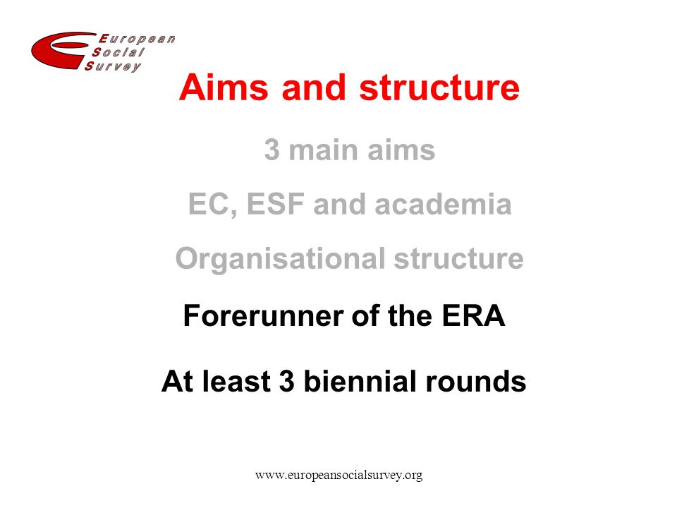 www.europeansocialsurvey.org Aims and structure 3 main aims EC, ESF and academia Organisational structure Forerunner of the ERA At least 3 biennial ro