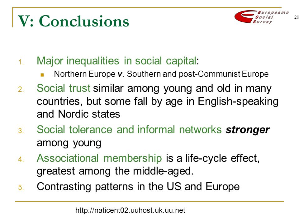 20 V: Conclusions 1. Major inequalities in social capital: Northern Europe v.
