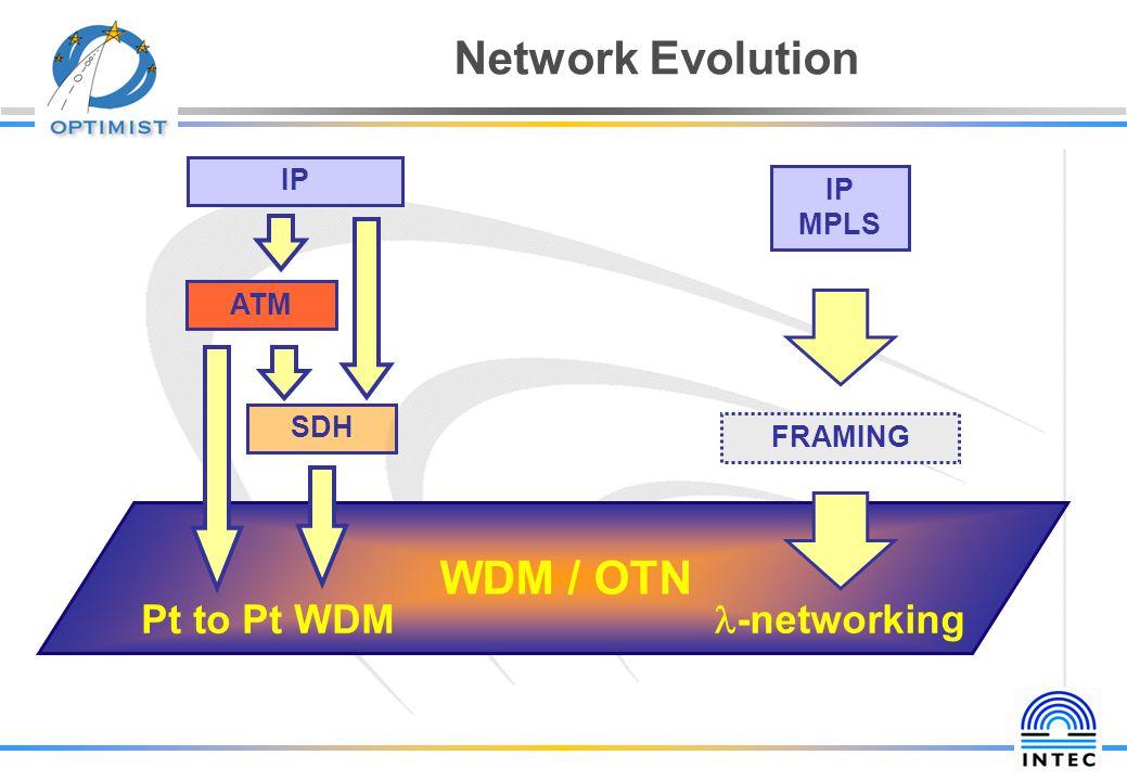 MJO'Mahony, Univ. of Essex Technology Drivers Global Area Network Wide Area Network Metropolitan/Regional Area Optical Network Corporate/ Enterprise C