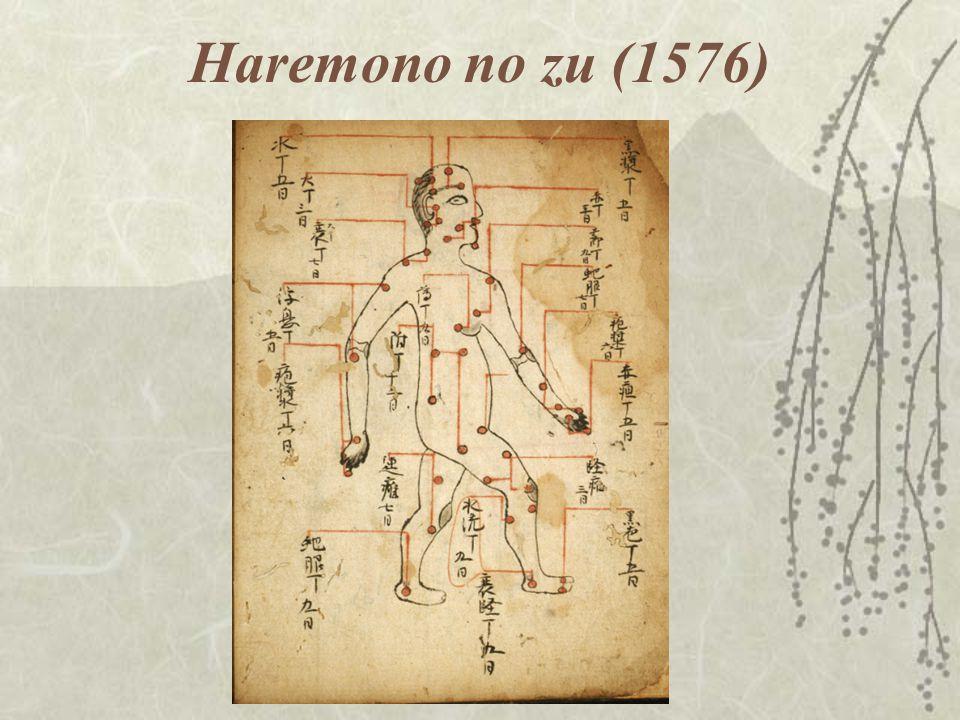 Haremono no zu (1576)