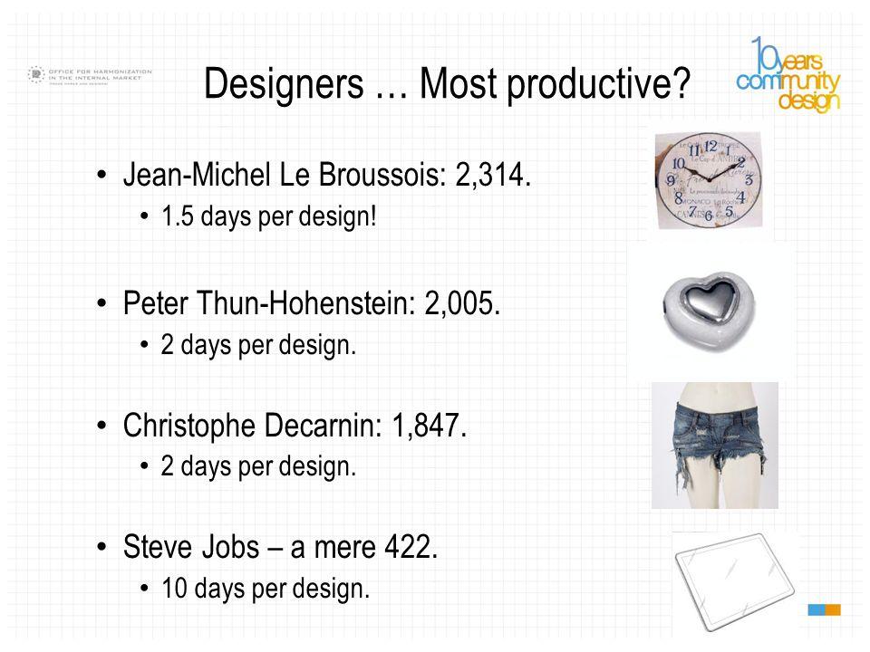 Designers … Most productive. Jean-Michel Le Broussois: 2,314.