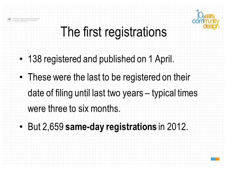 The first e-Design 46547-0001.Filed 1 June 2003. Registered 11 November 2003.