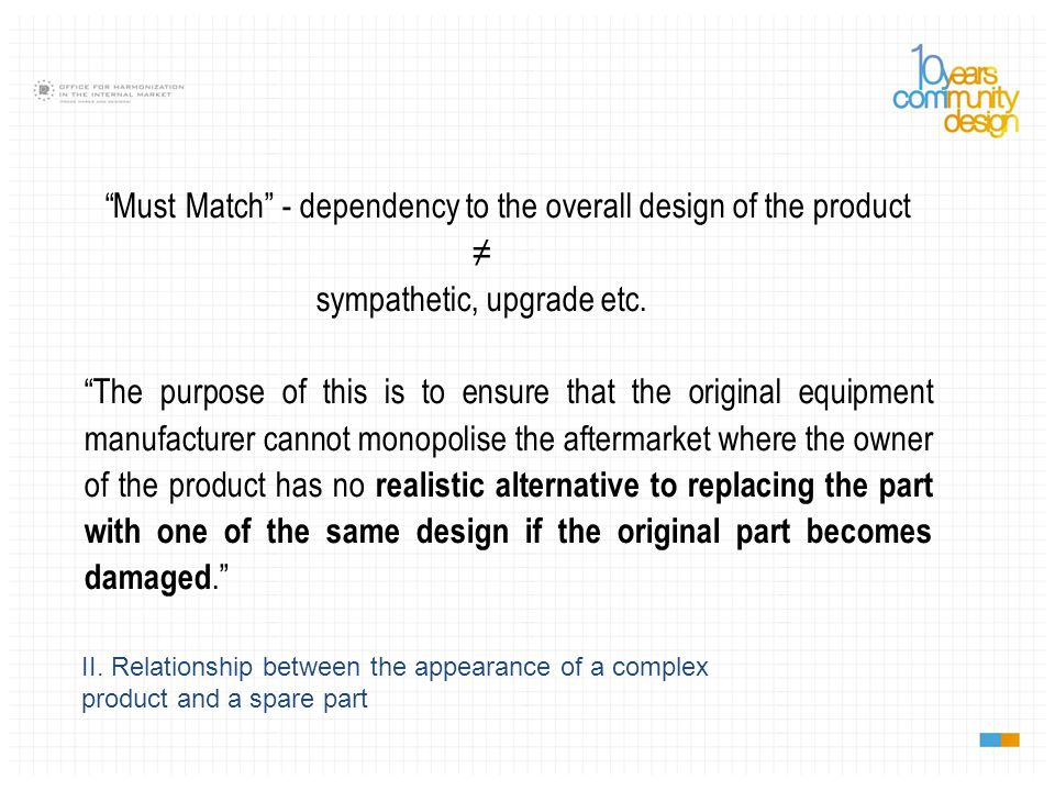 """II. Relationship between the appearance of a complex product and a spare part """"Must Match"""" - dependency to the overall design of the product ≠ sympath"""