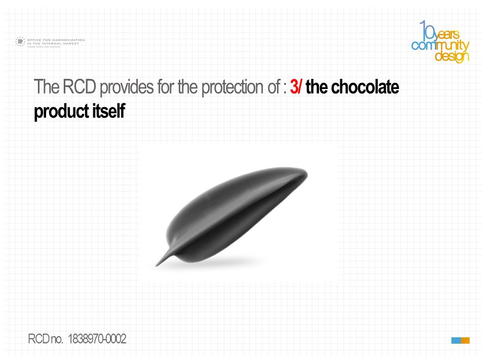 RCD no The RCD provides for the protection of : 3/ the chocolate product itself