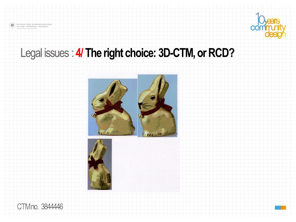 CTM no. 3844446 Legal issues : 4/ The right choice: 3D-CTM, or RCD
