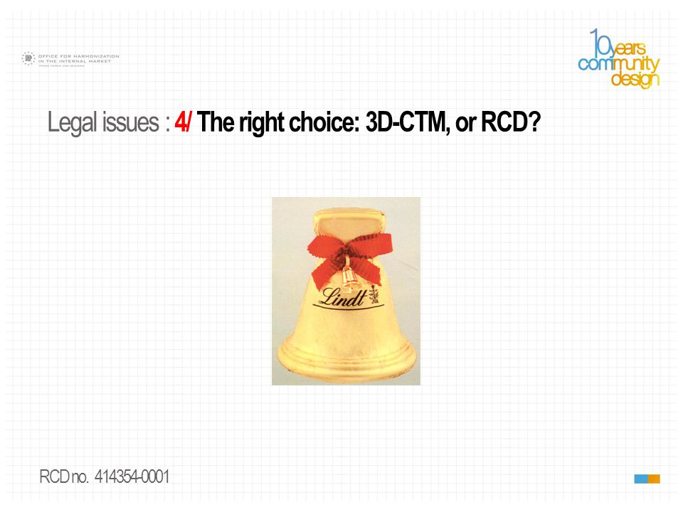 RCD no. 414354-0001 Legal issues : 4/ The right choice: 3D-CTM, or RCD