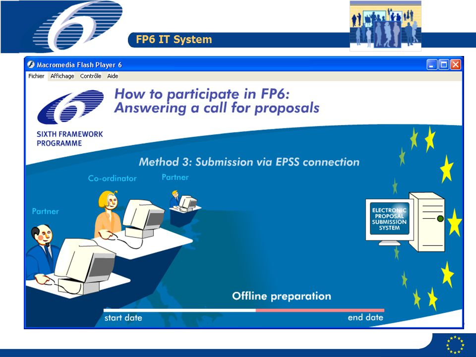 FP6 IT System 6