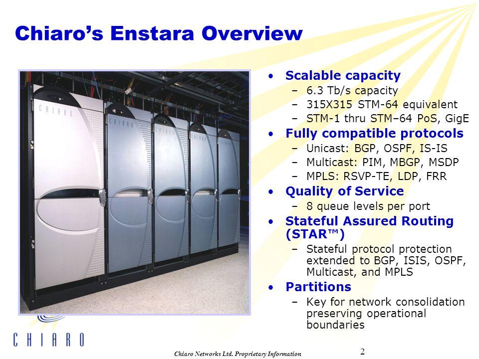 2 Chiaro Networks Ltd.