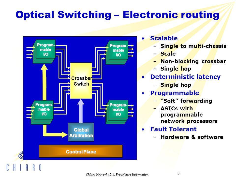 3 Chiaro Networks Ltd.