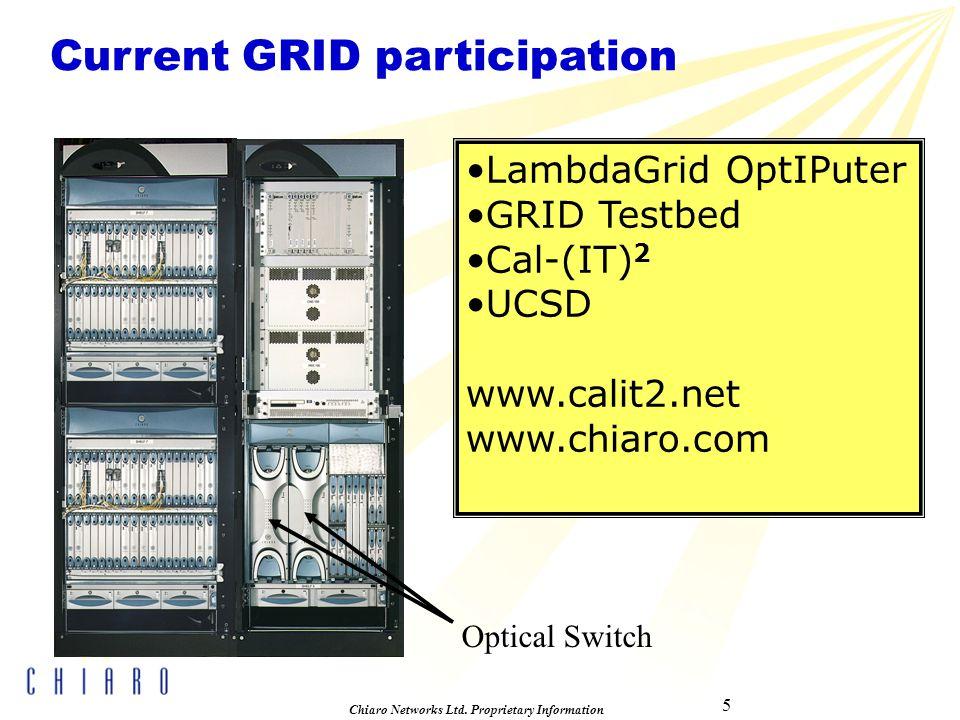 5 Chiaro Networks Ltd.