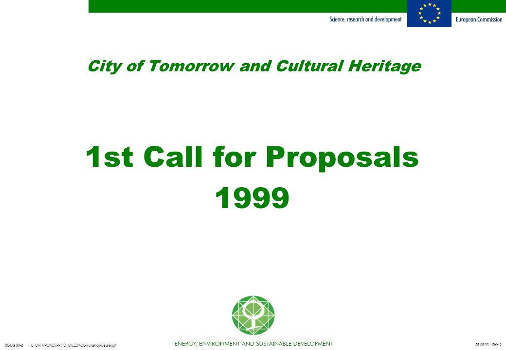 25.06.99 - Slide 2 CE-DG XII-D D:/DATA/POWERPNT/D. MILES/ACE-workshop-Dec99.ppt City of Tomorrow and Cultural Heritage 1st Call for Proposals 1999