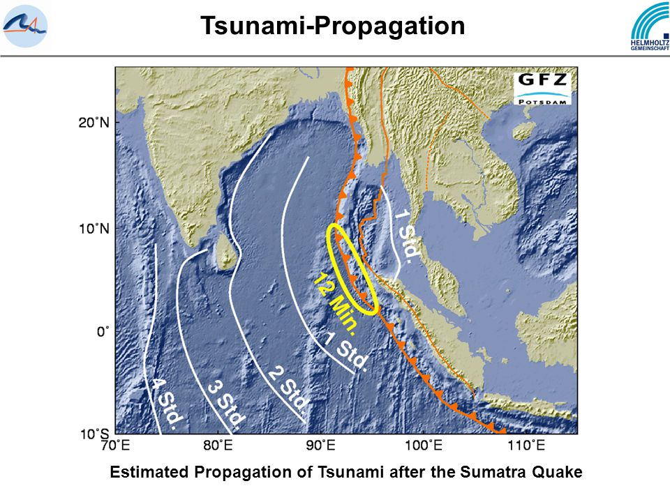 Estimated Propagation of Tsunami after the Sumatra Quake Tsunami-Propagation