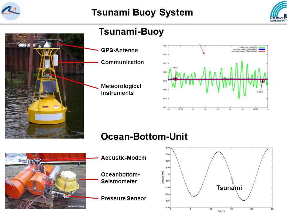 Tsunami-Buoy GPS-Antenna Communication Meteorological Instruments Accustic-Modem Oceanbottom- Seismometer Pressure Sensor Ocean-Bottom-Unit Tsunami Buoy System Tsunami
