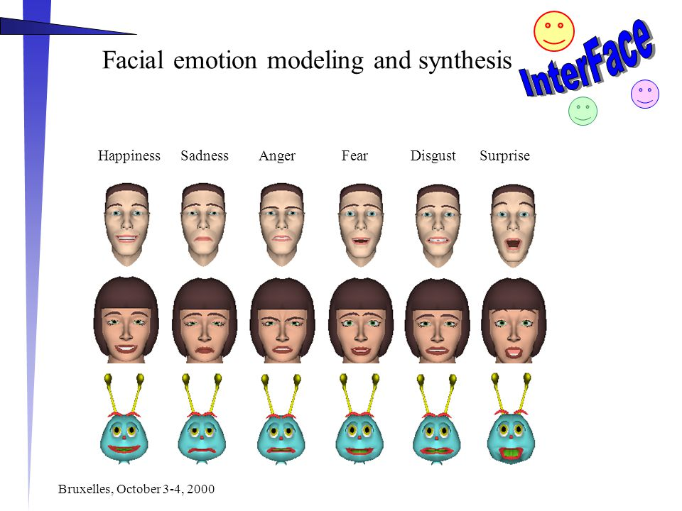 Bruxelles, October 3-4, 2000 Facial emotion modeling and synthesis Happiness Sadness Anger Fear Disgust Surprise