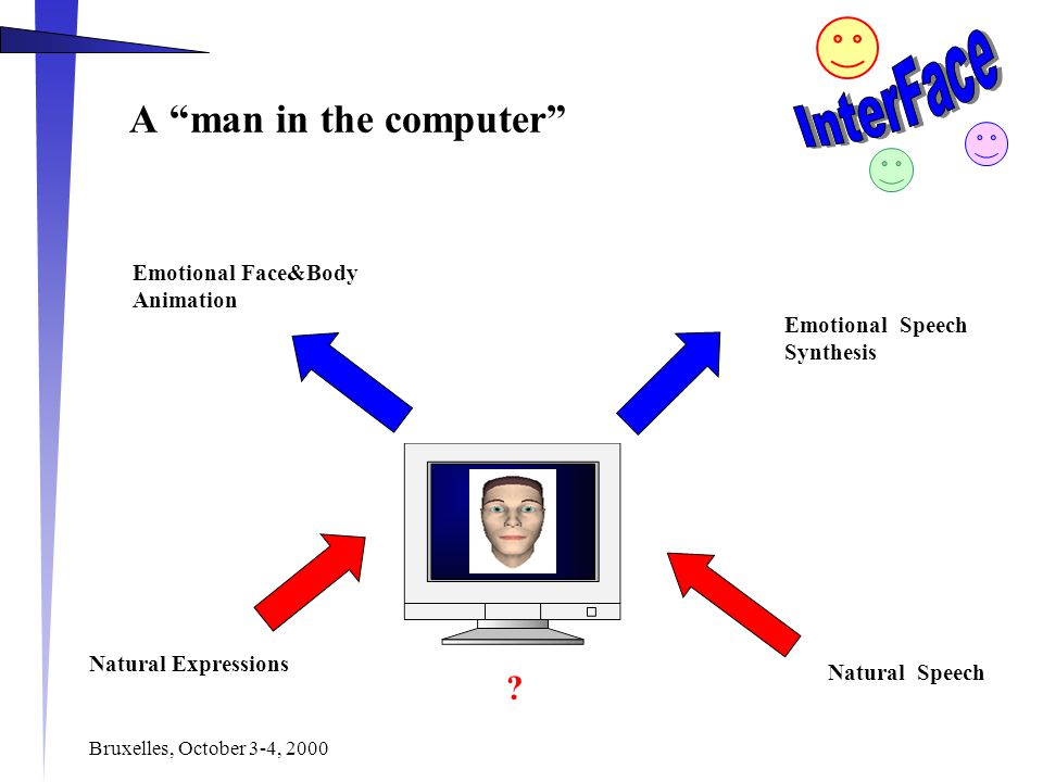 Bruxelles, October 3-4, 2000 A man in the computer Natural Speech Natural Expressions Emotional Speech Synthesis Emotional Face&Body Animation ?