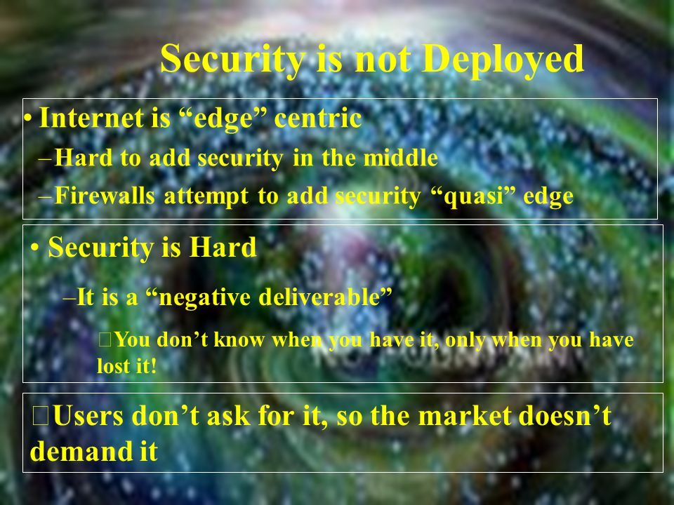 Security is not Deployed Internet is edge centric –Hard to add security in the middle –Firewalls attempt to add security quasi edge Security is Hard –It is a negative deliverable  You don't know when you have it, only when you have lost it.