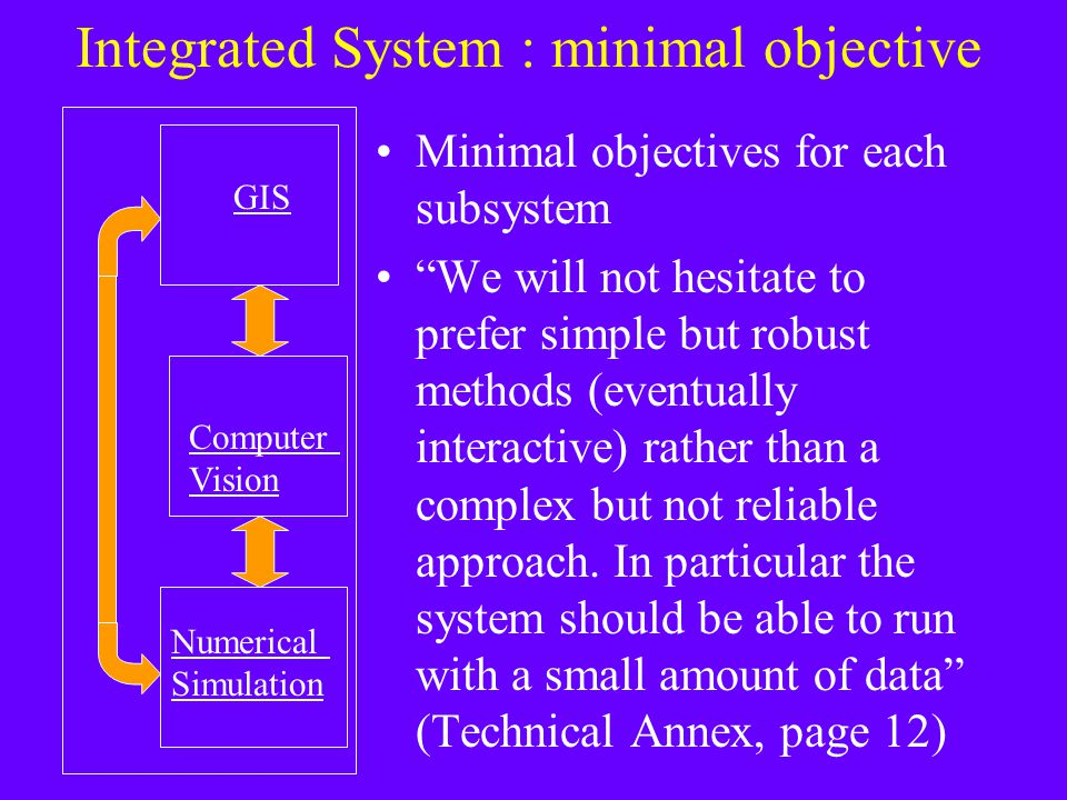 Integrated System : minimal objective Minimal objectives for each subsystem We will not hesitate to prefer simple but robust methods (eventually interactive) rather than a complex but not reliable approach.