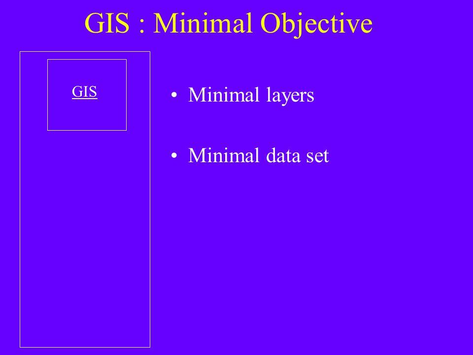 GIS : Minimal Objective Minimal layers Minimal data set GIS