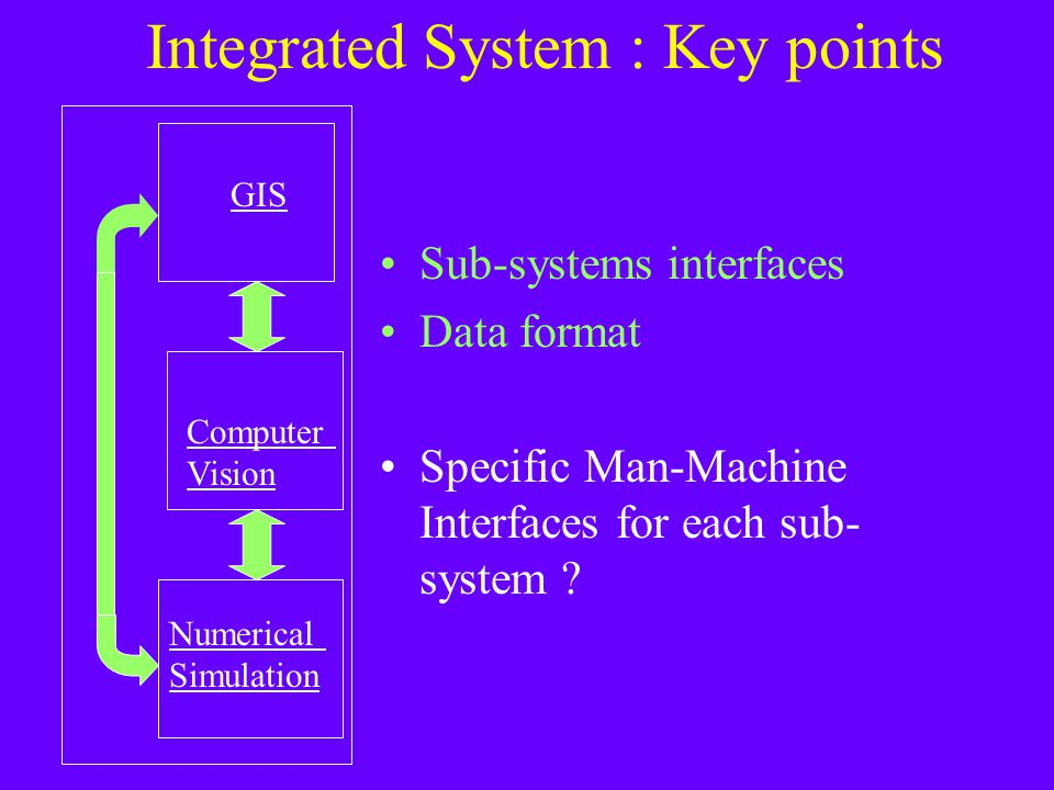 Integrated System : Key points Sub-systems interfaces Data format Specific Man-Machine Interfaces for each sub- system .