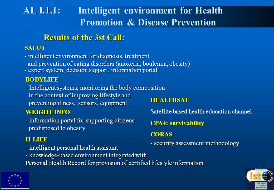 11 AL I.1.1: AL I.1.1: Intelligent environment for Health Promotion & Disease Prevention Results of the 3st Call: SALUT - intelligent environment for diagnosis, treatment and prevention of eating disorders (anoxeria, boulemia, obesity) and prevention of eating disorders (anoxeria, boulemia, obesity) - expert system, decision support, information portal BODYLIFE - Intelligent systems, monitoring the body composition in the context of improving lifestyle and in the context of improving lifestyle and preventing illness, sensors, equipment preventing illness, sensors, equipment WEIGHT-INFO - information portal for supporting citizens predisposed to obesity predisposed to obesity HEALTHSAT Satellite based health education channel CPA4: survivability CORAS - security assessment methodology H-LIFE - intelligent personal health assistant - knowledge-based environment integrated with Personal Health Record for provision of certified lifestyle information