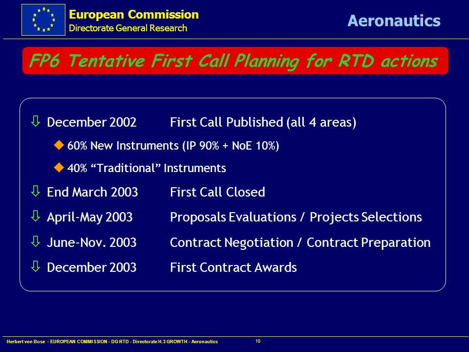 European Commission Directorate General Research Aeronautics Herbert von Bose - EUROPEAN COMMISSION - DG RTD - Directorate H.3 GROWTH - Aeronautics 9 FP6 Tentative Call Plan & Budget for Aeronautics / 2002 First Call € 255 Mio 11 / 2003 Second Call € 210 Mio 11 / 2004 Third Call € 225 Mio