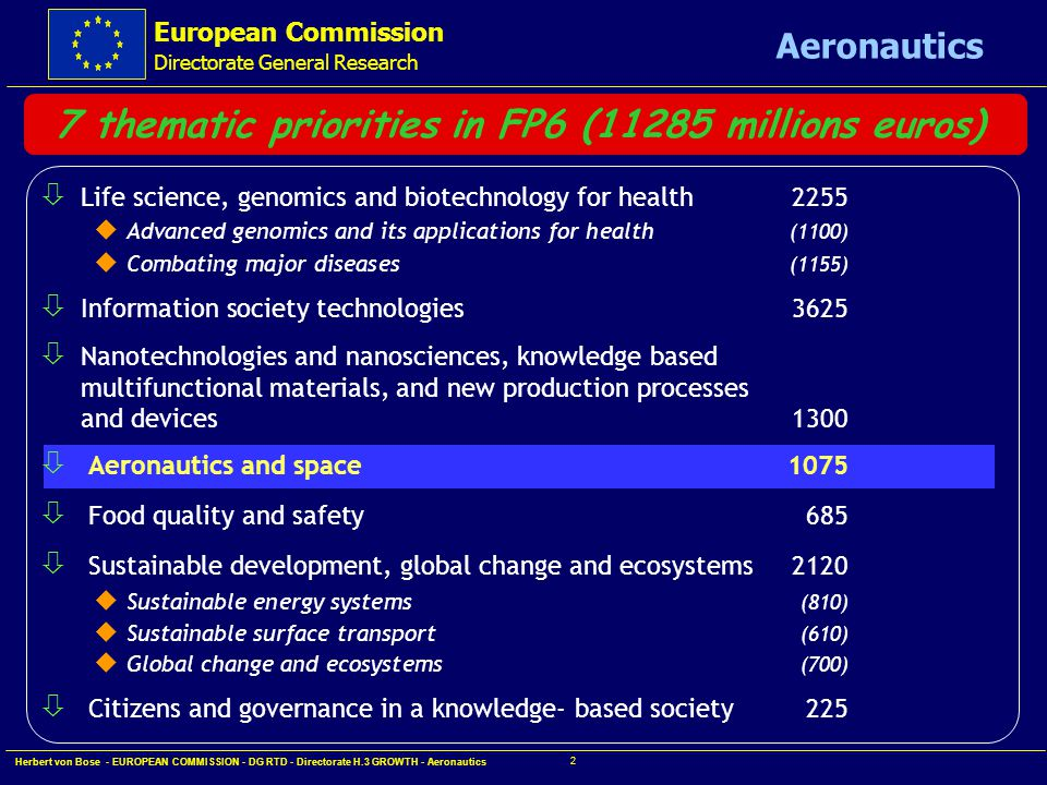 European Commission Directorate General Research Aeronautics Herbert von Bose - EUROPEAN COMMISSION - DG RTD - Directorate H.3 GROWTH - Aeronautics 1 Aeronautics R&TD Programme The 6 th EU Framework Programme for RTD
